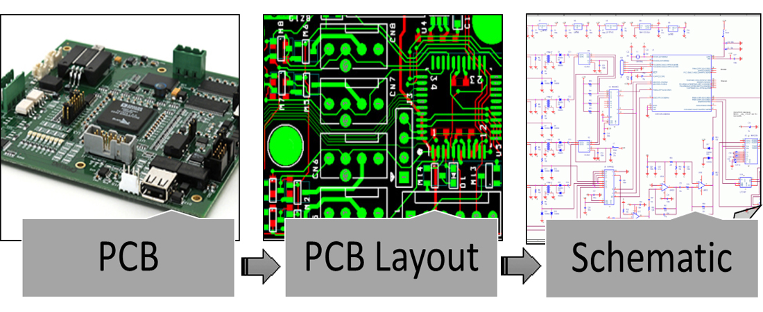 stryker corporation in sourcing pcbs solution Stryker corp: in-sourcing pcbs case study timothy a (pcbs) in-house rather stryker corporation's instruments business is considering the proposal in.